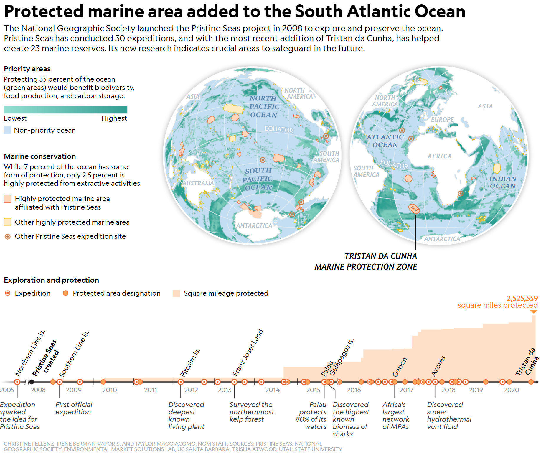 maps of conservation zones in the Atlantic